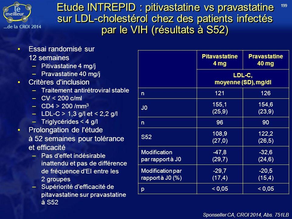 le meilleur …de la CROI 2014 Etude INTREPID : pitivastatine vs pravastatine sur LDL-cholestérol chez des patients infectés par le VIH (résultats à S52