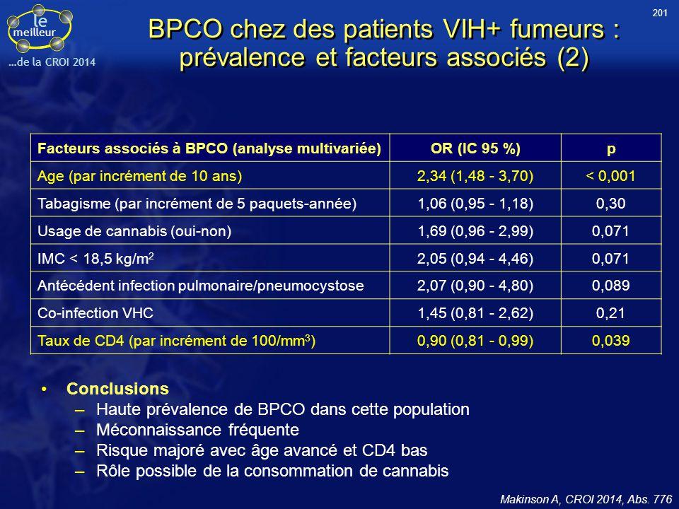 le meilleur …de la CROI 2014 BPCO chez des patients VIH+ fumeurs : prévalence et facteurs associés (2) Conclusions –Haute prévalence de BPCO dans cett