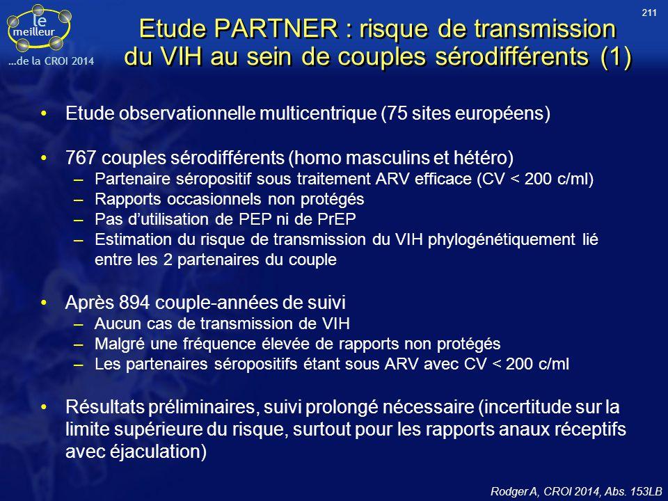le meilleur …de la CROI 2014 Etude PARTNER : risque de transmission du VIH au sein de couples sérodifférents (1) Etude observationnelle multicentrique