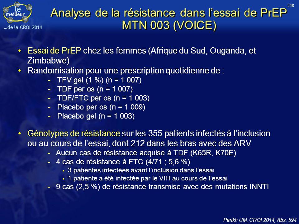le meilleur …de la CROI 2014 Parikh UM, CROI 2014, Abs. 594 Analyse de la résistance dans l'essai de PrEP MTN 003 (VOICE) Essai de PrEP chez les femme