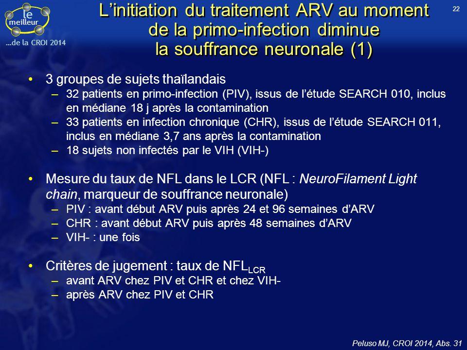 le meilleur …de la CROI 2014 L'initiation du traitement ARV au moment de la primo-infection diminue la souffrance neuronale (1) 3 groupes de sujets th