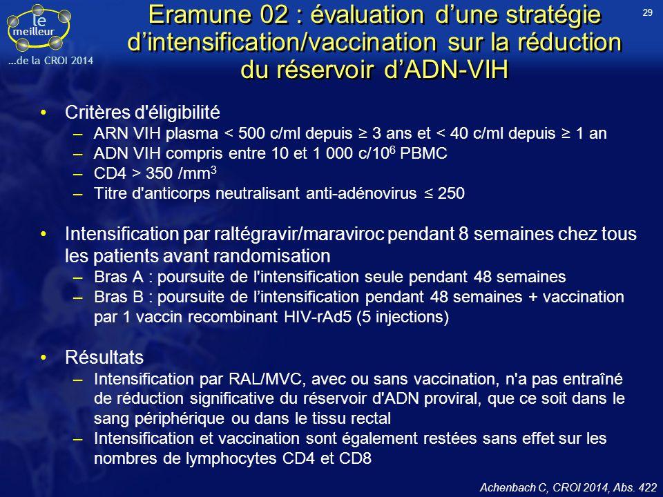 le meilleur …de la CROI 2014 Eramune 02 : évaluation d'une stratégie d'intensification/vaccination sur la réduction du réservoir d'ADN-VIH Critères d'