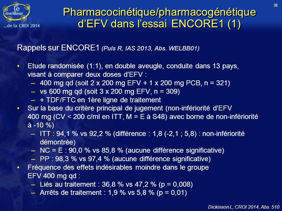 le meilleur …de la CROI 2014 Pharmacocinétique/pharmacogénétique d'EFV dans l'essai ENCORE1 (1) Rappels sur ENCORE1 (Puls R, IAS 2013, Abs. WELBB01) E