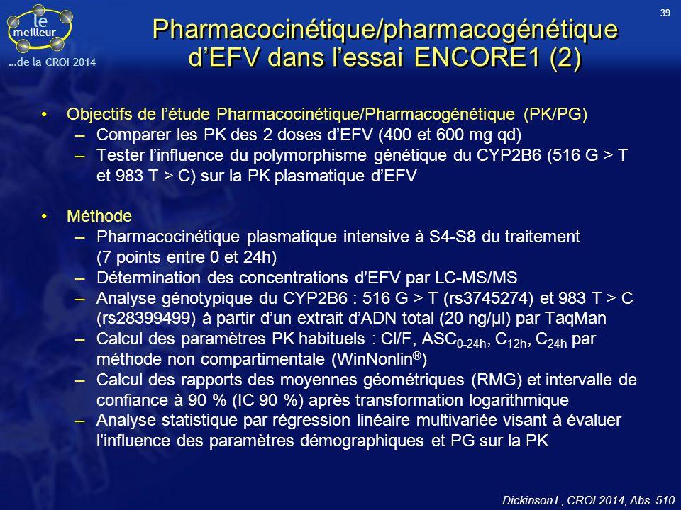 le meilleur …de la CROI 2014 Pharmacocinétique/pharmacogénétique d'EFV dans l'essai ENCORE1 (2) Objectifs de l'étude Pharmacocinétique/Pharmacogénétiq