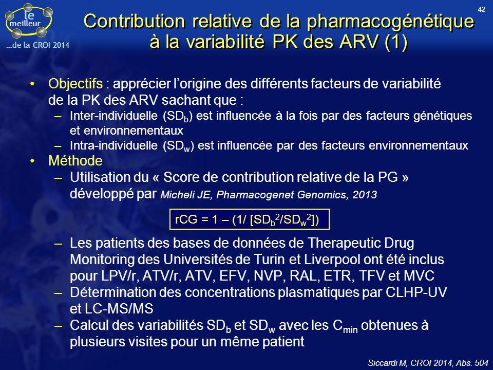 le meilleur …de la CROI 2014 Contribution relative de la pharmacogénétique à la variabilité PK des ARV (1) Objectifs : apprécier l'origine des différe