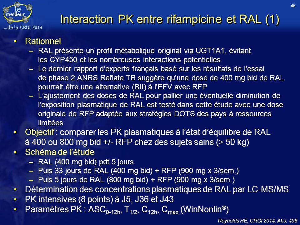 le meilleur …de la CROI 2014 Interaction PK entre rifampicine et RAL (1) Reynolds HE, CROI 2014, Abs. 496 Rationnel –RAL présente un profil métaboliqu