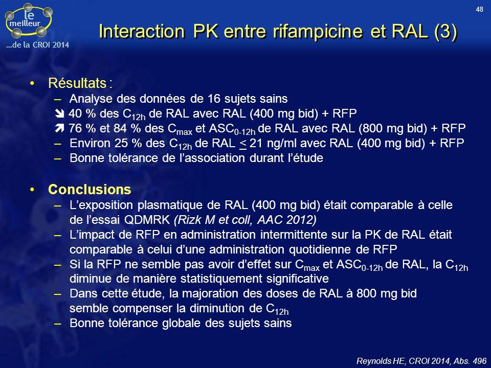 le meilleur …de la CROI 2014 Interaction PK entre rifampicine et RAL (3) Résultats : –Analyse des données de 16 sujets sains  40 % des C 12h de RAL a
