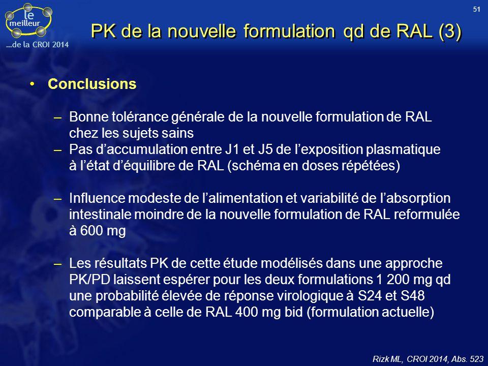 le meilleur …de la CROI 2014 PK de la nouvelle formulation qd de RAL (3) Conclusions –Bonne tolérance générale de la nouvelle formulation de RAL chez