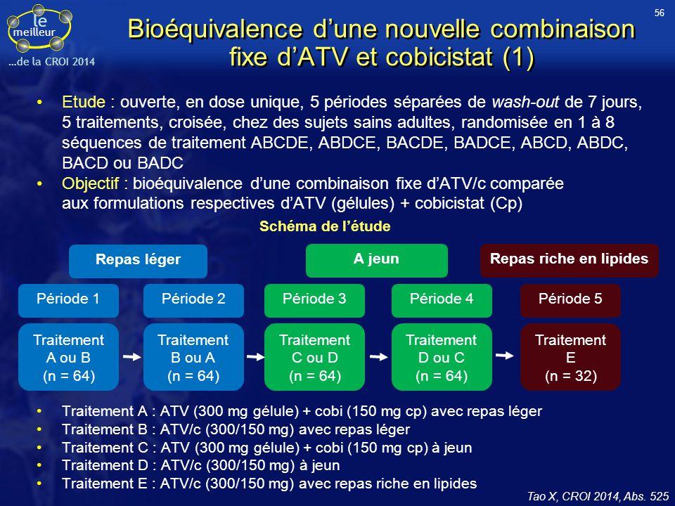 le meilleur …de la CROI 2014 Bioéquivalence d'une nouvelle combinaison fixe d'ATV et cobicistat (1) Tao X, CROI 2014, Abs. 525 Etude : ouverte, en dos