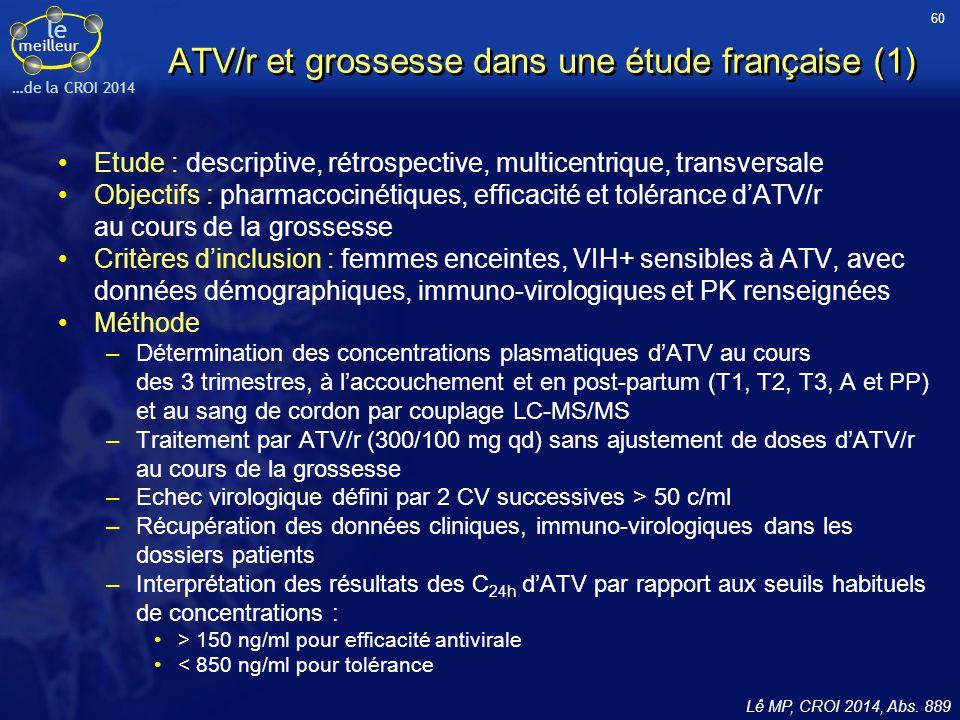 le meilleur …de la CROI 2014 ATV/r et grossesse dans une étude française (1) Etude : descriptive, rétrospective, multicentrique, transversale Objectif