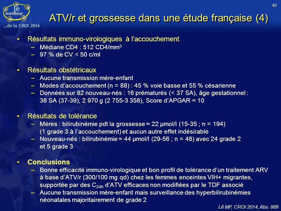 le meilleur …de la CROI 2014 ATV/r et grossesse dans une étude française (4) Résultats immuno-virologiques à l'accouchement –Médiane CD4 : 512 CD4/mm