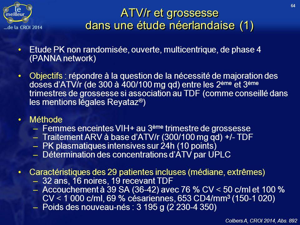 le meilleur …de la CROI 2014 ATV/r et grossesse dans une étude néerlandaise (1) Etude PK non randomisée, ouverte, multicentrique, de phase 4 (PANNA ne