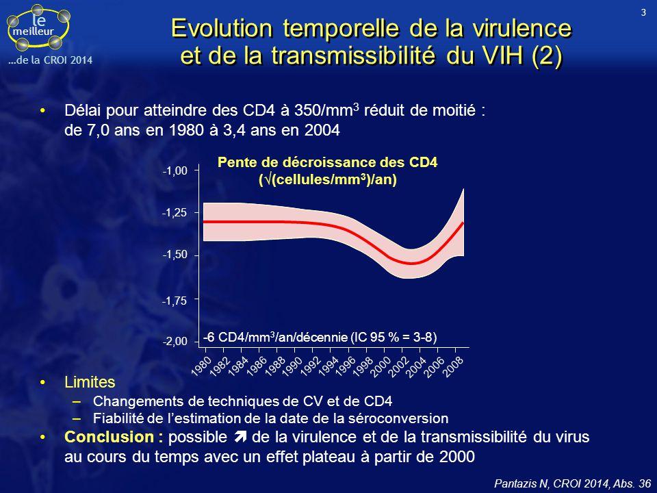 le meilleur …de la CROI 2014 Essai NEAT001/ANRS143 : DRV/r + (RAL ou TDF/FTC) en 1 ère ligne de traitement (12) En résumé –Globalement, RAL + DRV/r est non-inférieur à TDF/FTC + DRV/r, en termes d'efficacité virologique et clinique, à S96, en 1 ère ligne de traitement ARV –Dans le sous-groupe des patients avec CD4 < 200/mm 3, RAL + DRV/r est inférieur à TDF/FTC + DRV/r –Pas de différence en termes d'incidence d'effets indésirables Conclusion RAL + DRV/r représente une alternative à TDF/FTC + DRV/r en 1 ère ligne de traitement, en particulier chez les patients avec CD4 > 200/mm 3 Raffi F, CROI 2014, Abs.