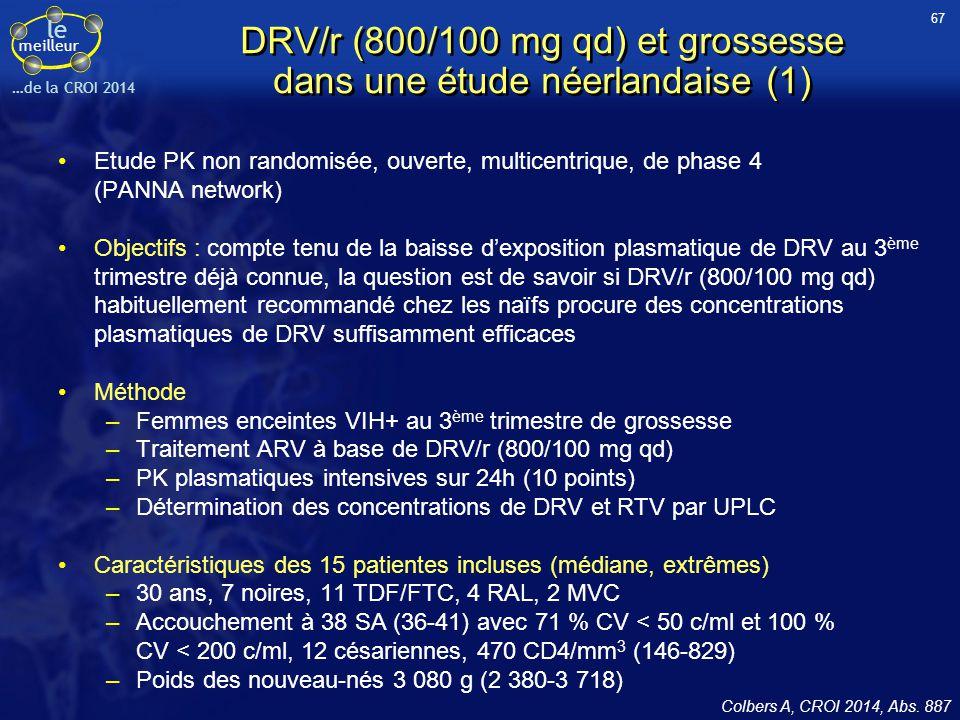 le meilleur …de la CROI 2014 DRV/r (800/100 mg qd) et grossesse dans une étude néerlandaise (1) Etude PK non randomisée, ouverte, multicentrique, de p