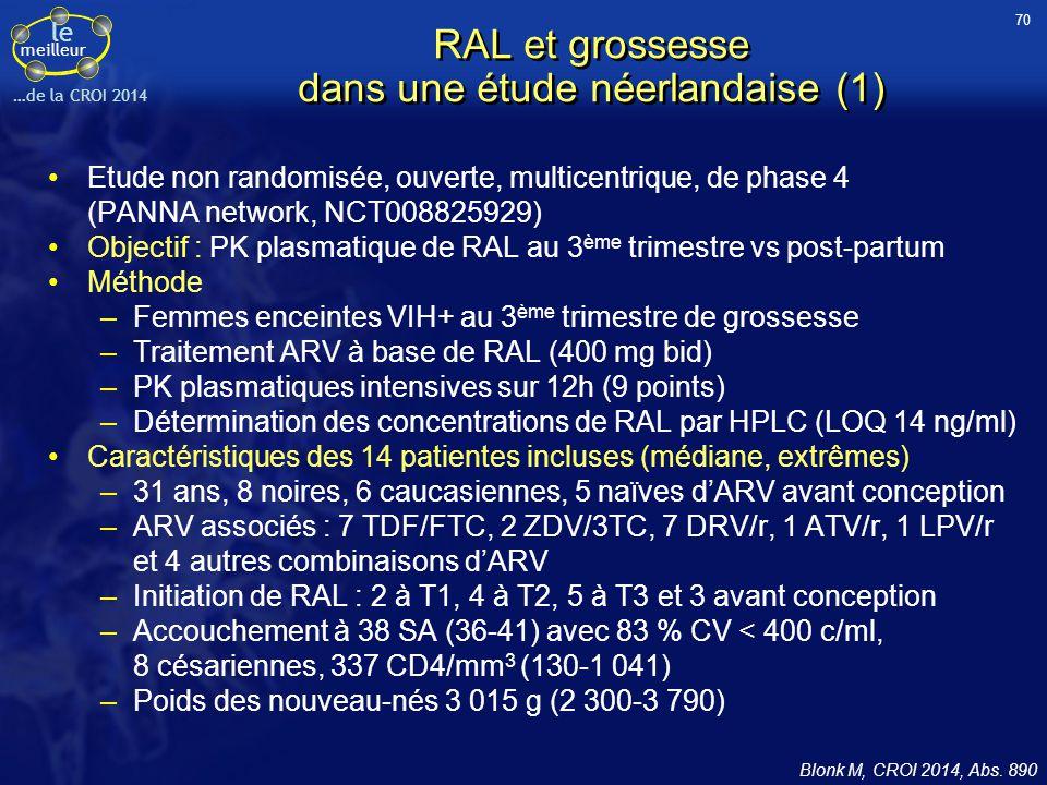 le meilleur …de la CROI 2014 RAL et grossesse dans une étude néerlandaise (1) Blonk M, CROI 2014, Abs. 890 Etude non randomisée, ouverte, multicentriq