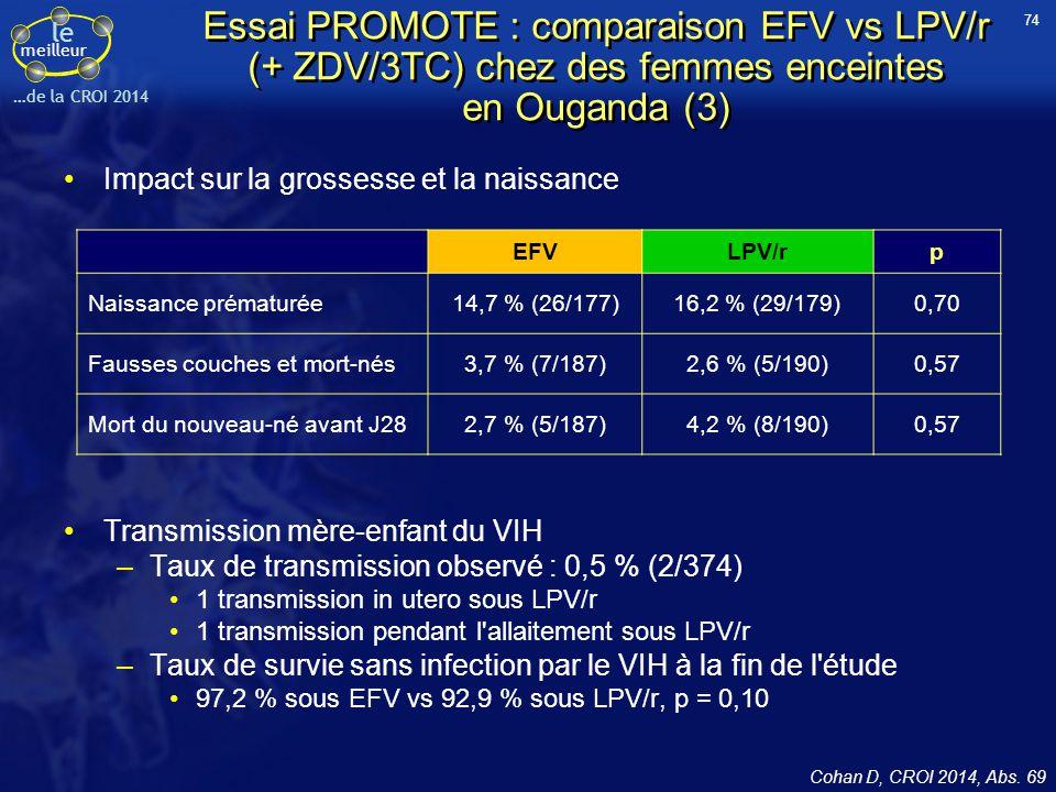le meilleur …de la CROI 2014 Essai PROMOTE : comparaison EFV vs LPV/r (+ ZDV/3TC) chez des femmes enceintes en Ouganda (3) Impact sur la grossesse et