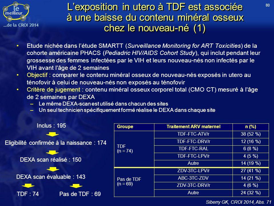 le meilleur …de la CROI 2014 L'exposition in utero à TDF est associée à une baisse du contenu minéral osseux chez le nouveau-né (1) Etude nichée dans