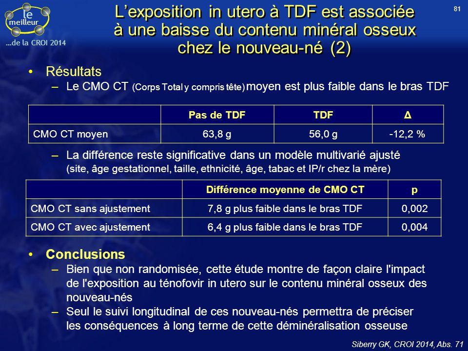 le meilleur …de la CROI 2014 L'exposition in utero à TDF est associée à une baisse du contenu minéral osseux chez le nouveau-né (2) Résultats –Le CMO