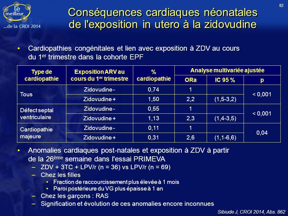 le meilleur …de la CROI 2014 Conséquences cardiaques néonatales de l'exposition in utero à la zidovudine Cardiopathies congénitales et lien avec expos
