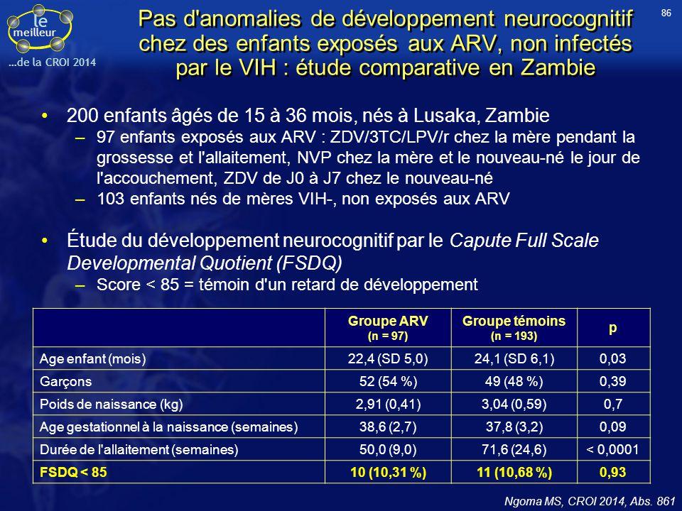 le meilleur …de la CROI 2014 Pas d'anomalies de développement neurocognitif chez des enfants exposés aux ARV, non infectés par le VIH : étude comparat