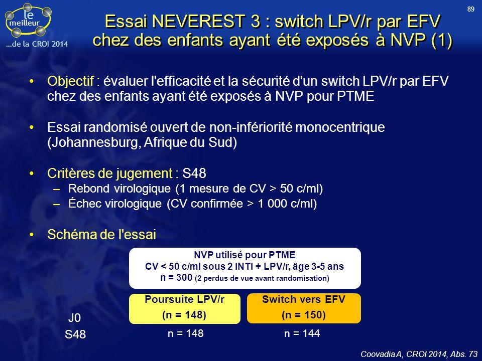 le meilleur …de la CROI 2014 Essai NEVEREST 3 : switch LPV/r par EFV chez des enfants ayant été exposés à NVP (1) Objectif : évaluer l'efficacité et l