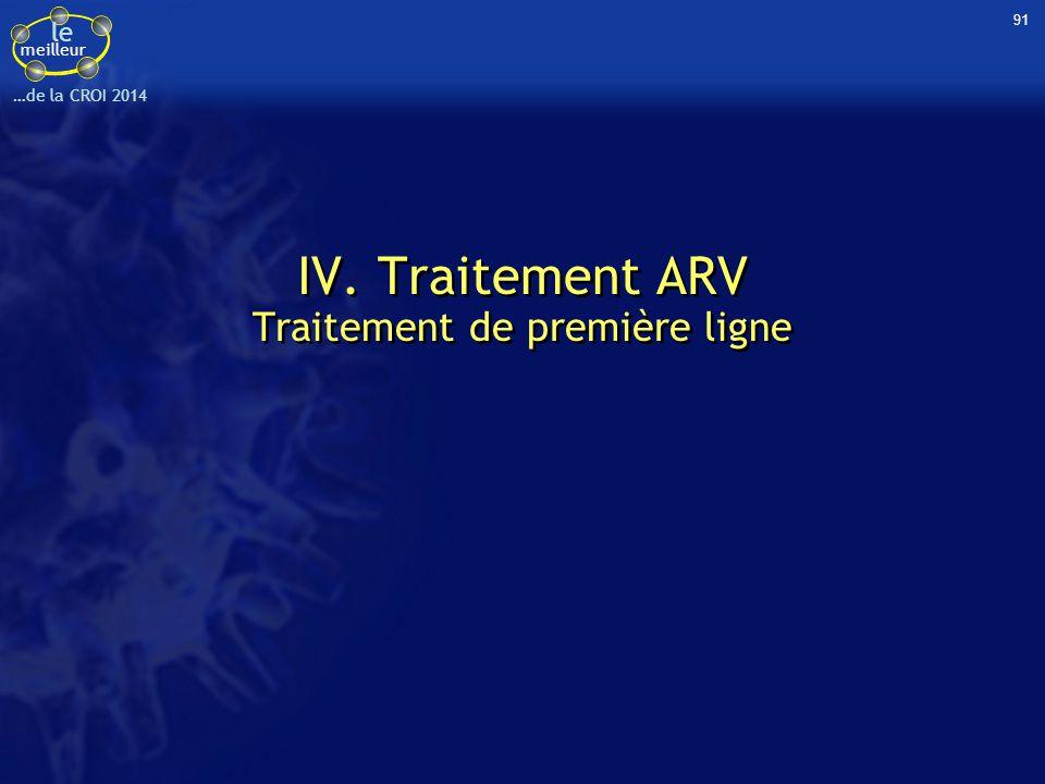 le meilleur …de la CROI 2014 91 IV. Traitement ARV Traitement de première ligne IV. Traitement ARV Traitement de première ligne