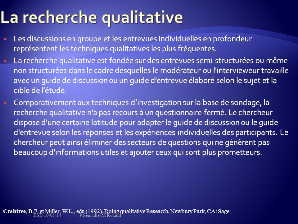  Les discussions en groupe et les entrevues individuelles en profondeur représentent les techniques qualitatives les plus fréquentes.  La recherche