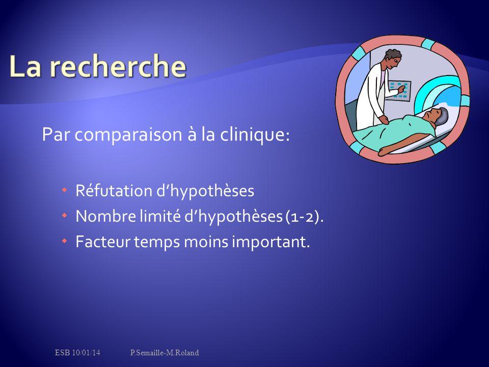 Par comparaison à la clinique:  Réfutation d'hypothèses  Nombre limité d'hypothèses (1-2).  Facteur temps moins important. ESB 10/01/14P.Semaille-M