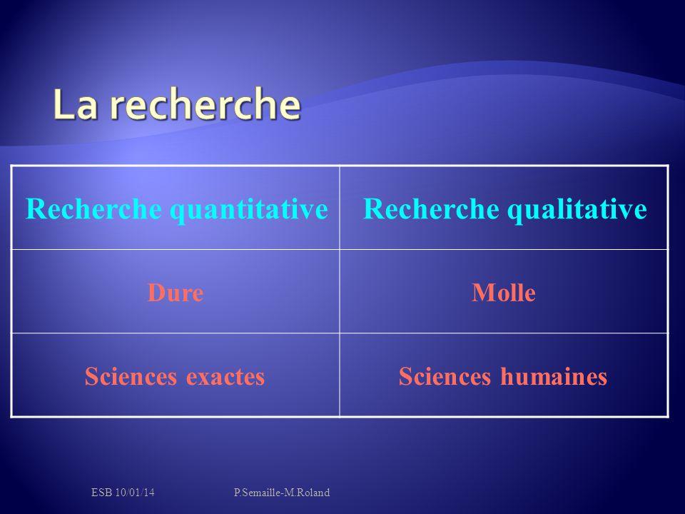 Recherche quantitativeRecherche qualitative DureMolle Sciences exactesSciences humaines ESB 10/01/14 P.Semaille-M.Roland
