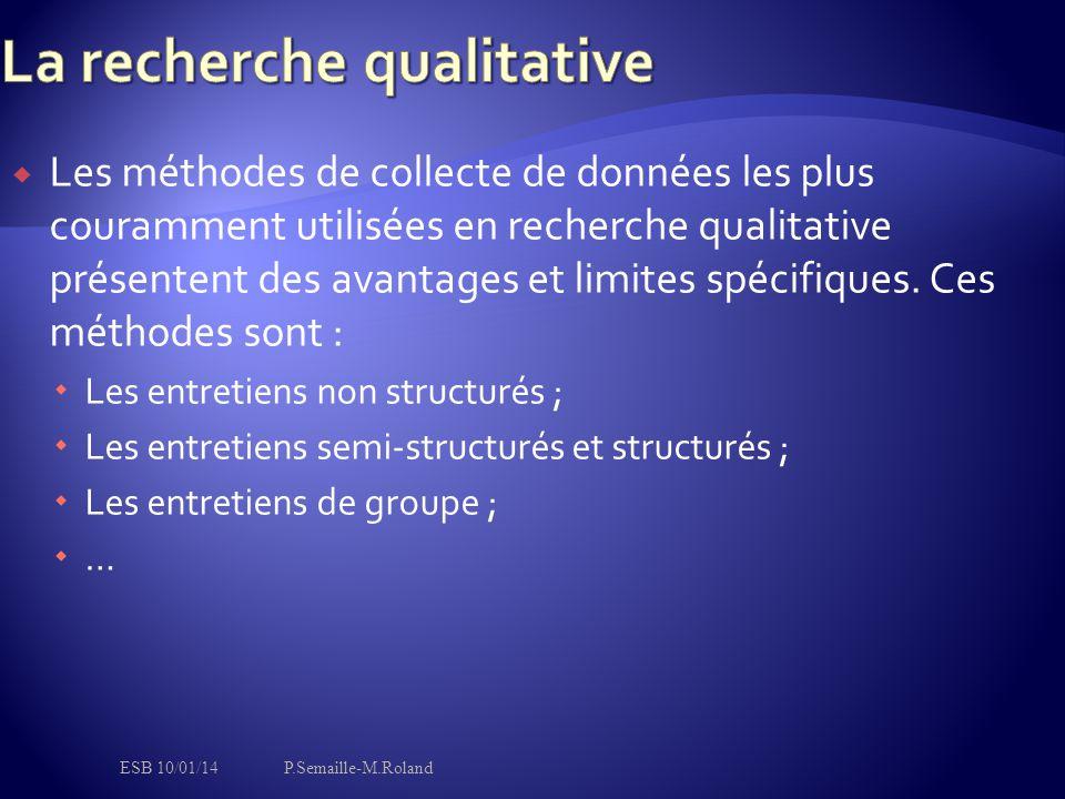  Les méthodes de collecte de données les plus couramment utilisées en recherche qualitative présentent des avantages et limites spécifiques. Ces méth