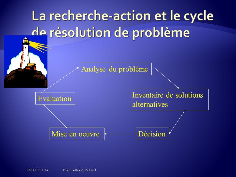 Analyse du problème Inventaire de solutions alternatives DécisionMise en oeuvre Evaluation ESB 10/01/14P.Semaille-M.Roland