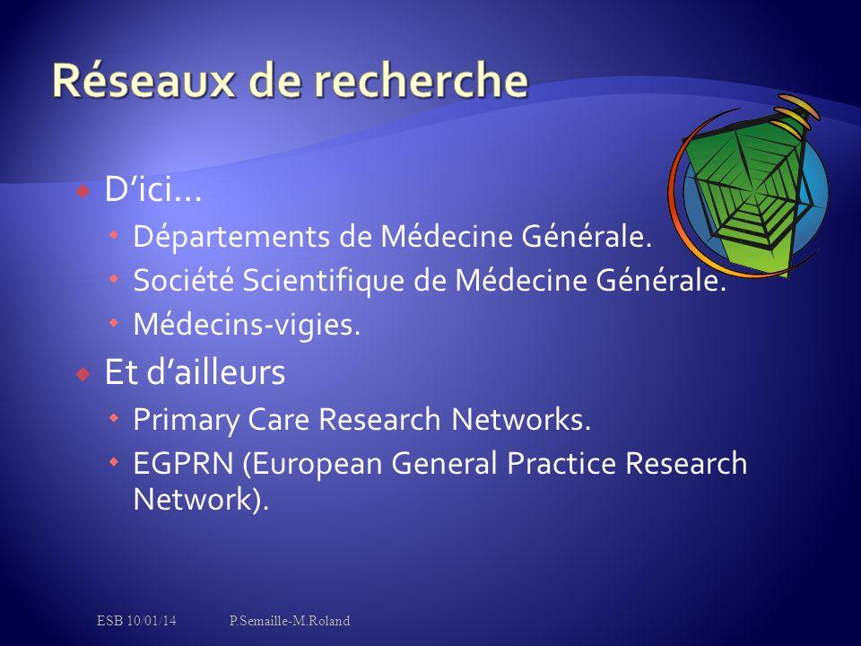  D'ici…  Départements de Médecine Générale.  Société Scientifique de Médecine Générale.  Médecins-vigies.  Et d'ailleurs  Primary Care Research