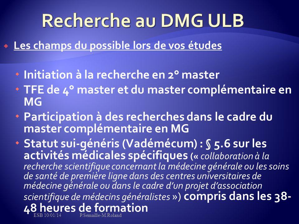  Les champs du possible lors de vos études  Initiation à la recherche en 2° master  TFE de 4° master et du master complémentaire en MG  Participat