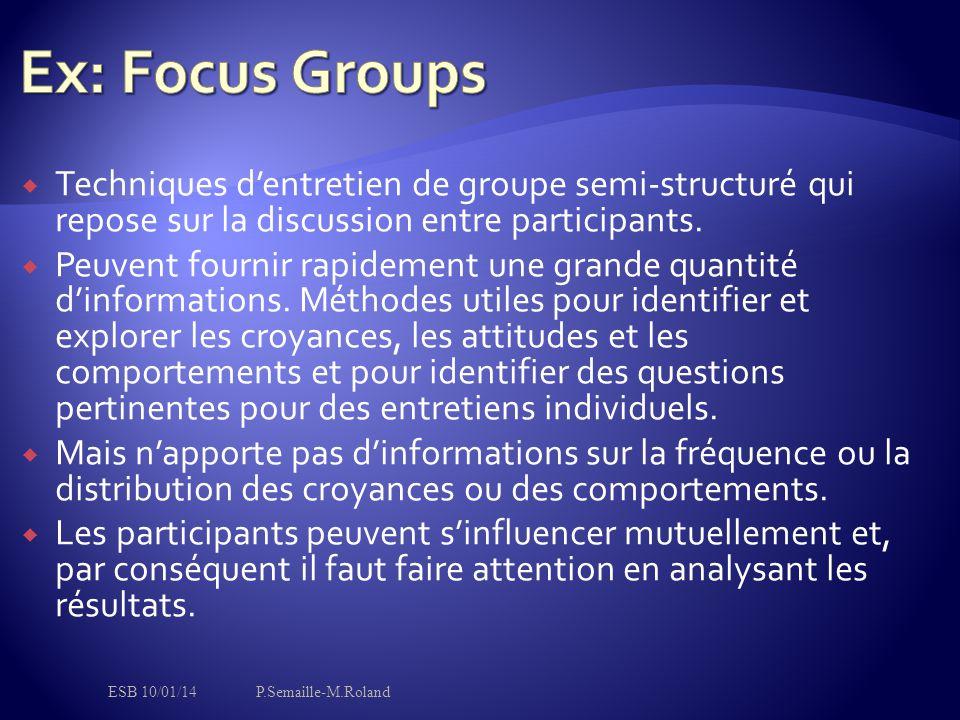  Techniques d'entretien de groupe semi-structuré qui repose sur la discussion entre participants.  Peuvent fournir rapidement une grande quantité d'