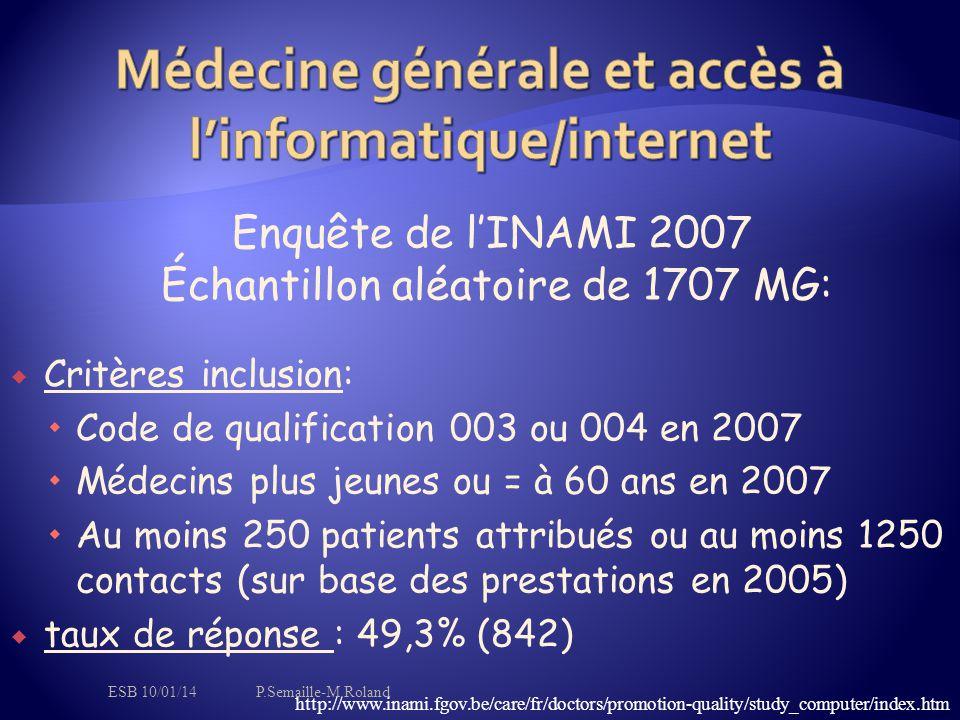 Enquête de l'INAMI 2007 Échantillon aléatoire de 1707 MG:  Critères inclusion:  Code de qualification 003 ou 004 en 2007  Médecins plus jeunes ou = à 60 ans en 2007  Au moins 250 patients attribués ou au moins 1250 contacts (sur base des prestations en 2005)  taux de réponse : 49,3% (842) http://www.inami.fgov.be/care/fr/doctors/promotion-quality/study_computer/index.htm ESB 10/01/14P.Semaille-M.Roland