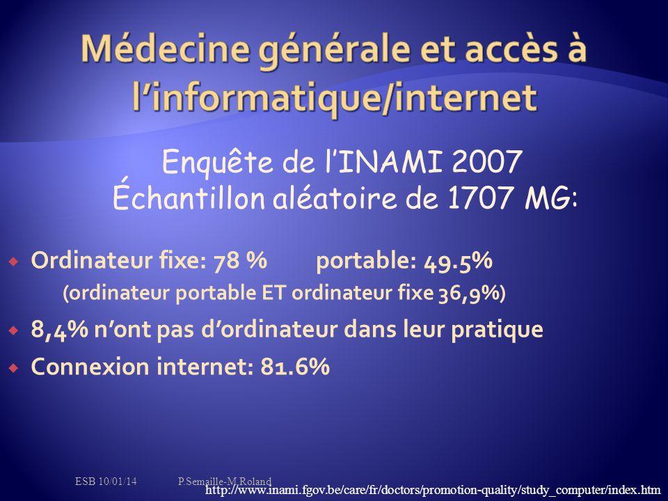 Enquête de l'INAMI 2007 Échantillon aléatoire de 1707 MG:  Ordinateur fixe: 78 % portable: 49.5% (ordinateur portable ET ordinateur fixe 36,9%)  8,4% n'ont pas d'ordinateur dans leur pratique  Connexion internet: 81.6% http://www.inami.fgov.be/care/fr/doctors/promotion-quality/study_computer/index.htm ESB 10/01/14P.Semaille-M.Roland