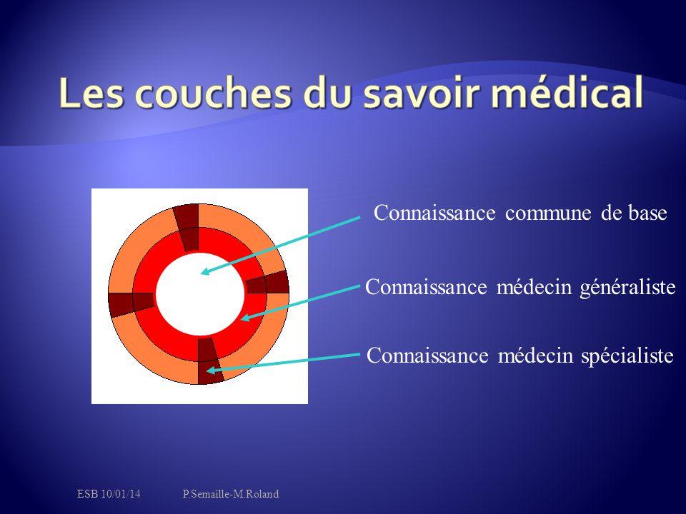 Connaissance commune de base Connaissance médecin généraliste Connaissance médecin spécialiste ESB 10/01/14P.Semaille-M.Roland
