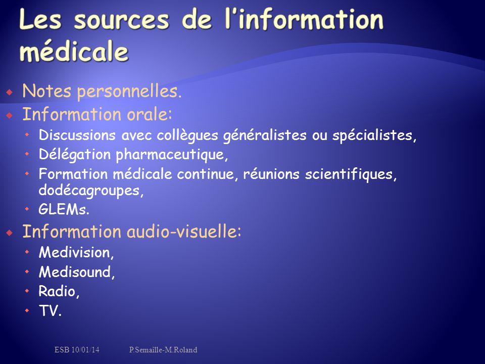  Notes personnelles.  Information orale:  Discussions avec collègues généralistes ou spécialistes,  Délégation pharmaceutique,  Formation médical