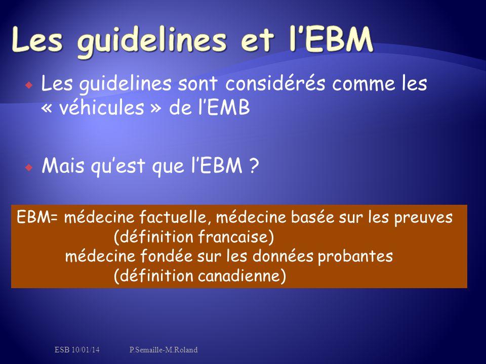  Les guidelines sont considérés comme les « véhicules » de l'EMB  Mais qu'est que l'EBM ? EBM= médecine factuelle, médecine basée sur les preuves (d