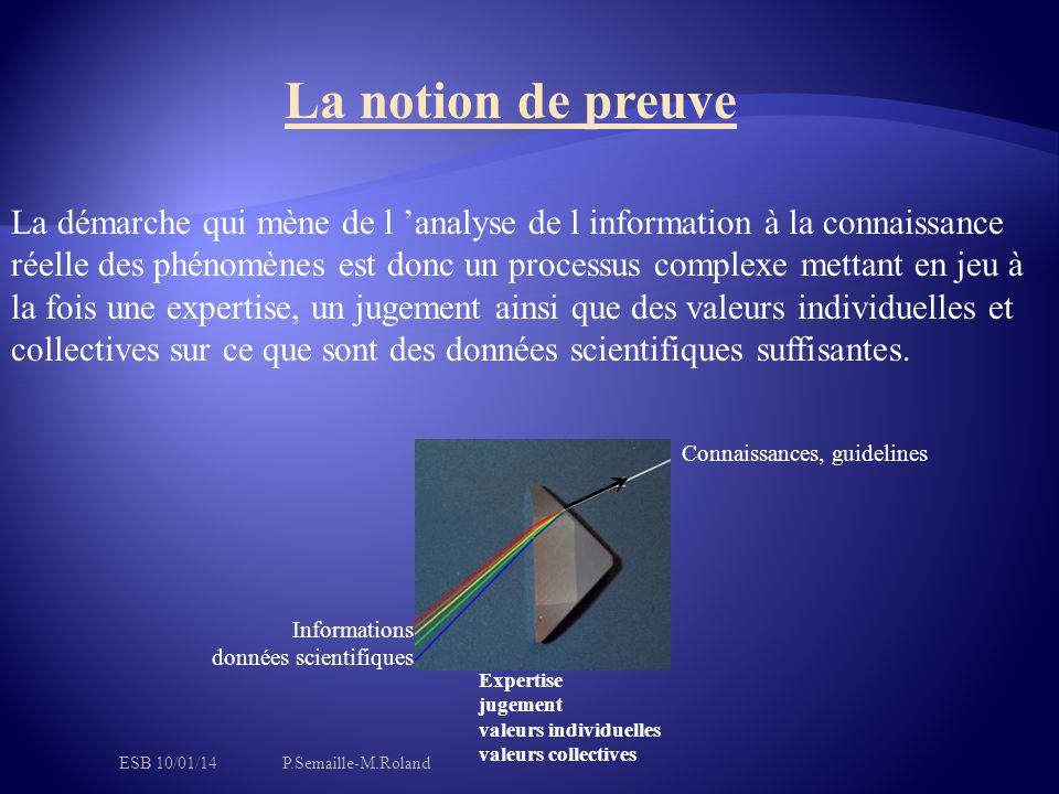 La notion de preuve La démarche qui mène de l 'analyse de l information à la connaissance réelle des phénomènes est donc un processus complexe mettant