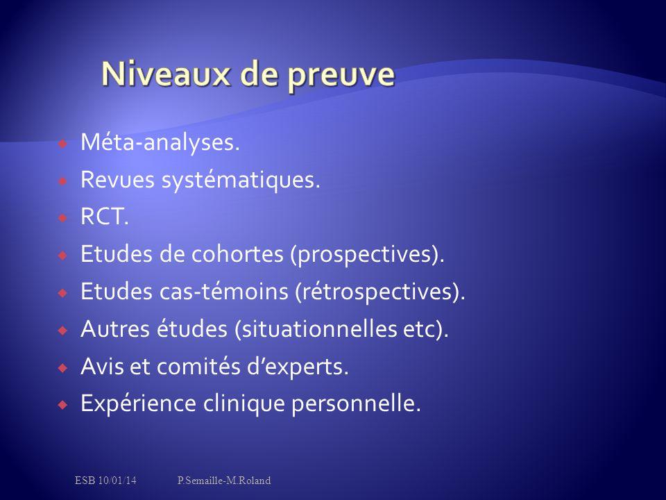  Méta-analyses. Revues systématiques.  RCT.  Etudes de cohortes (prospectives).