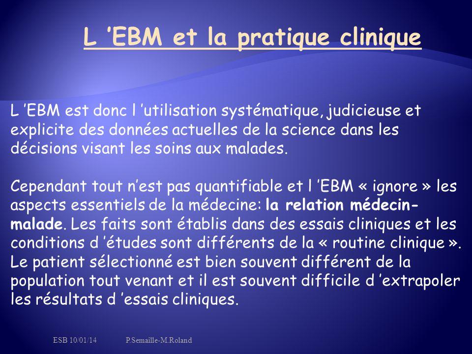 L 'EBM est donc l 'utilisation systématique, judicieuse et explicite des données actuelles de la science dans les décisions visant les soins aux malad