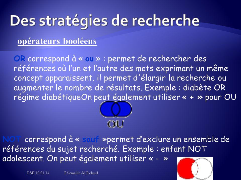 opérateurs booléens OR correspond à « ou » : permet de rechercher des références où l'un et l'autre des mots exprimant un même concept apparaissent.