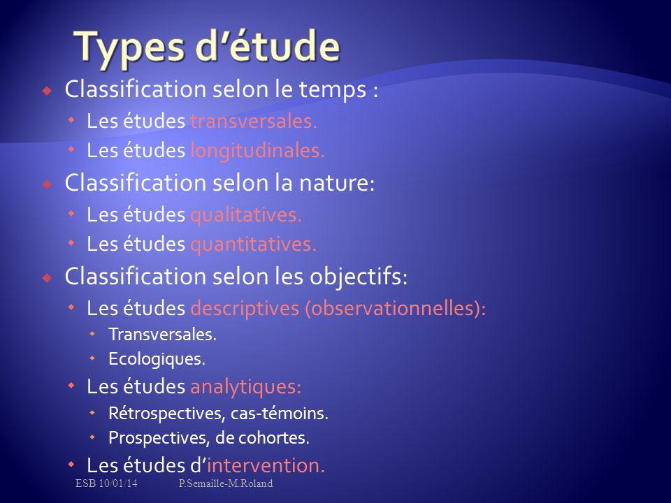  Classification selon le temps :  Les études transversales.  Les études longitudinales.  Classification selon la nature:  Les études qualitatives