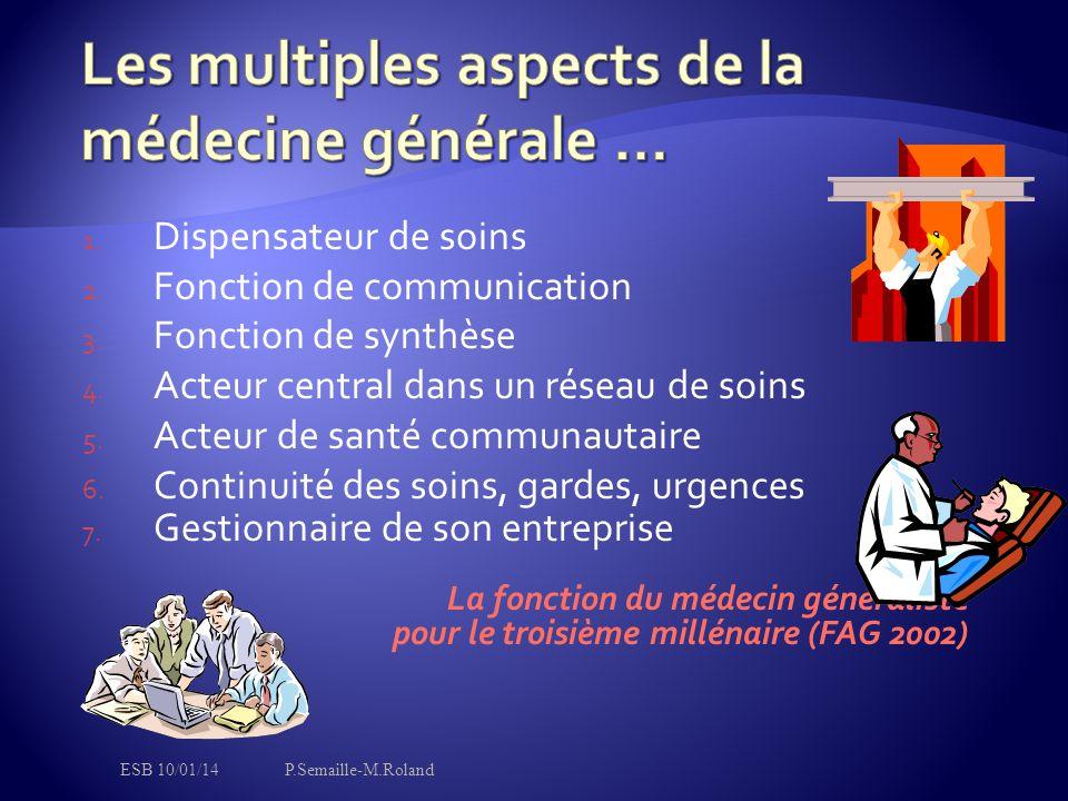 1. Dispensateur de soins 2. Fonction de communication 3. Fonction de synthèse 4. Acteur central dans un réseau de soins 5. Acteur de santé communautai