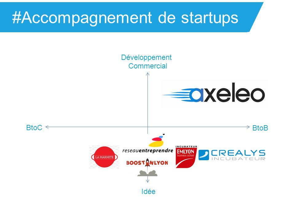 #Accompagnement de startups BtoC BtoB Idée Développement Commercial