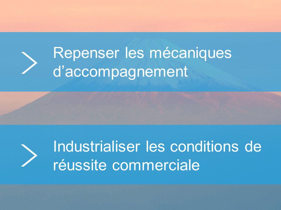 Repenser les mécaniques d'accompagnement Industrialiser les conditions de réussite commerciale