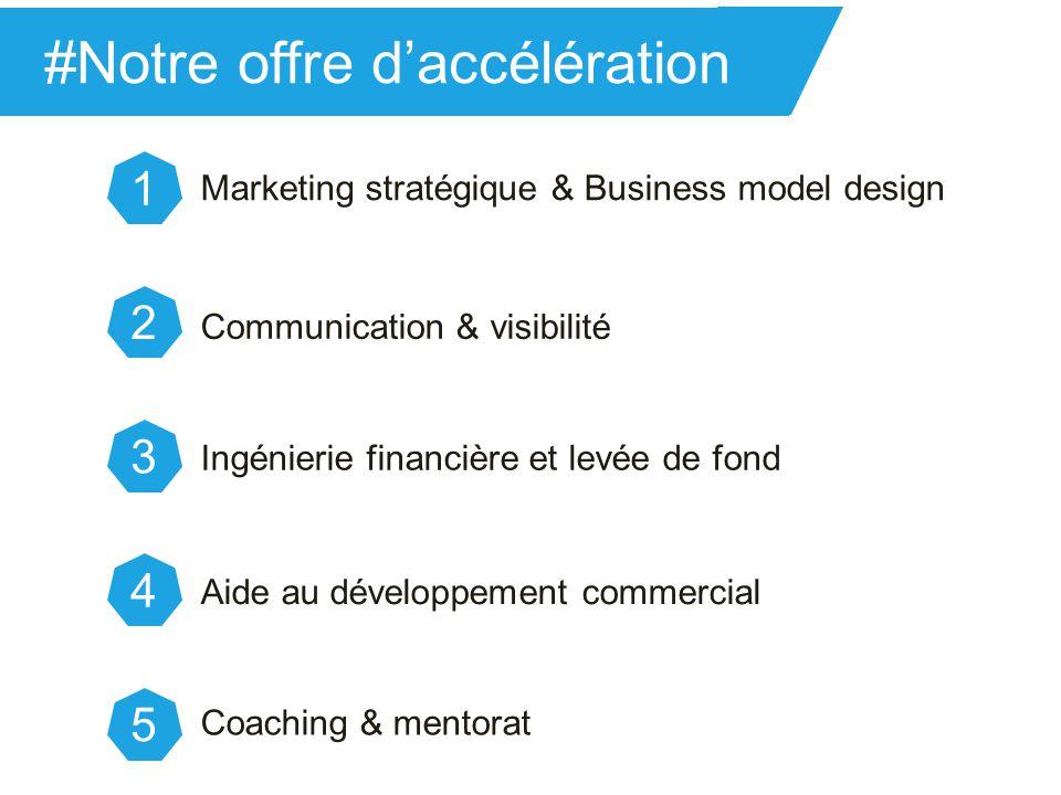 Marketing stratégique & Business model design 1 4 Aide au développement commercial #Notre offre d'accélération Ingénierie financière et levée de fond 3 2 Communication & visibilité 5 Coaching & mentorat