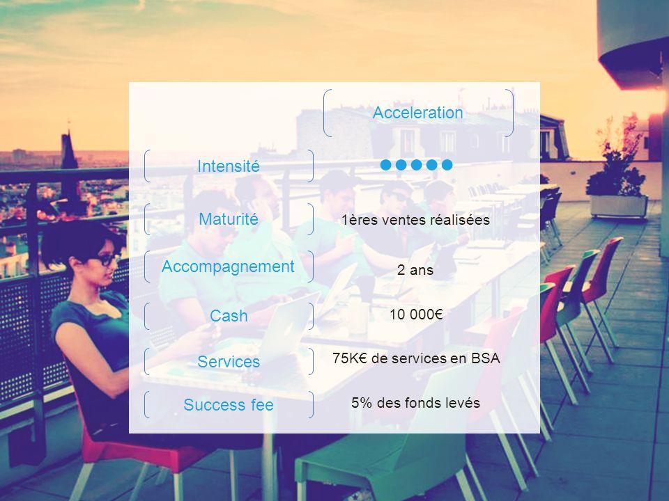 Acceleration Intensité Maturité ●●●●● 1ères ventes réalisées 2 ans 10 000€ 75K€ de services en BSA 5% des fonds levés Accompagnement Cash Success fee Services