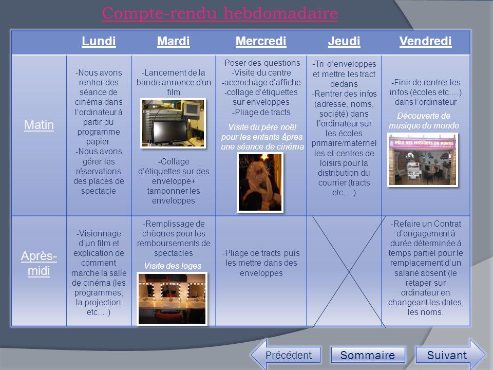 Compte-rendu hebdomadaire LundiMardiMercrediJeudiVendredi Matin -Nous avons rentrer des séance de cinéma dans l'ordinateur à partir du programme papier.